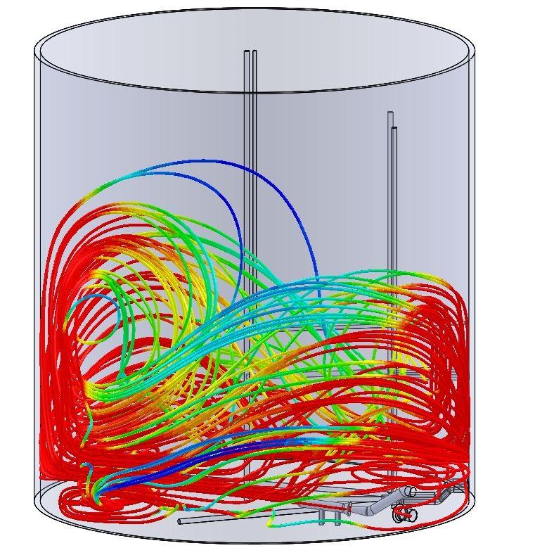 simulation numérique écoulement fluides