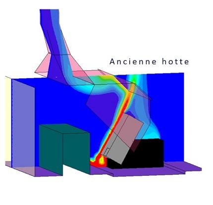 simulation numerique fluides ventilation captation fumees poussieres