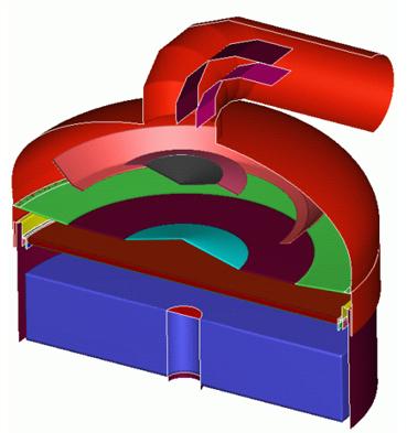 Dimensionnement de charpentes métalliques